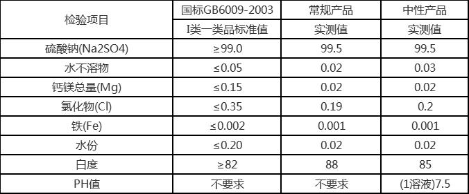 X8G8OX(1]~DAW18N(U0E$L3.png